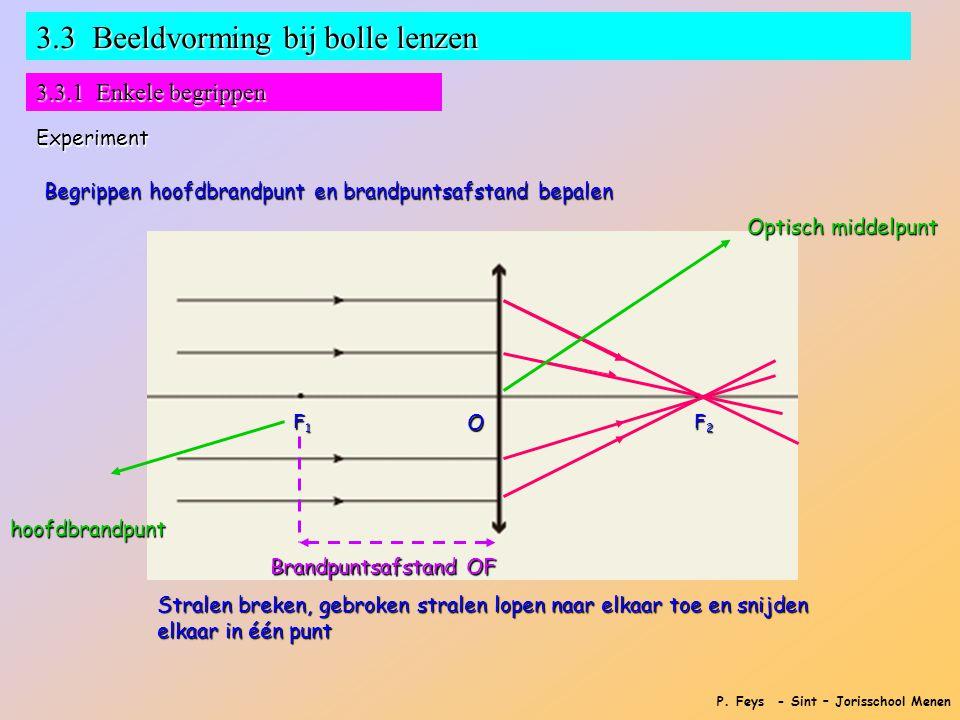 P. Feys - Sint – Jorisschool Menen 3.3 Beeldvorming bij bolle lenzen 3.3.1 Enkele begrippen Experiment Begrippen hoofdbrandpunt en brandpuntsafstand b