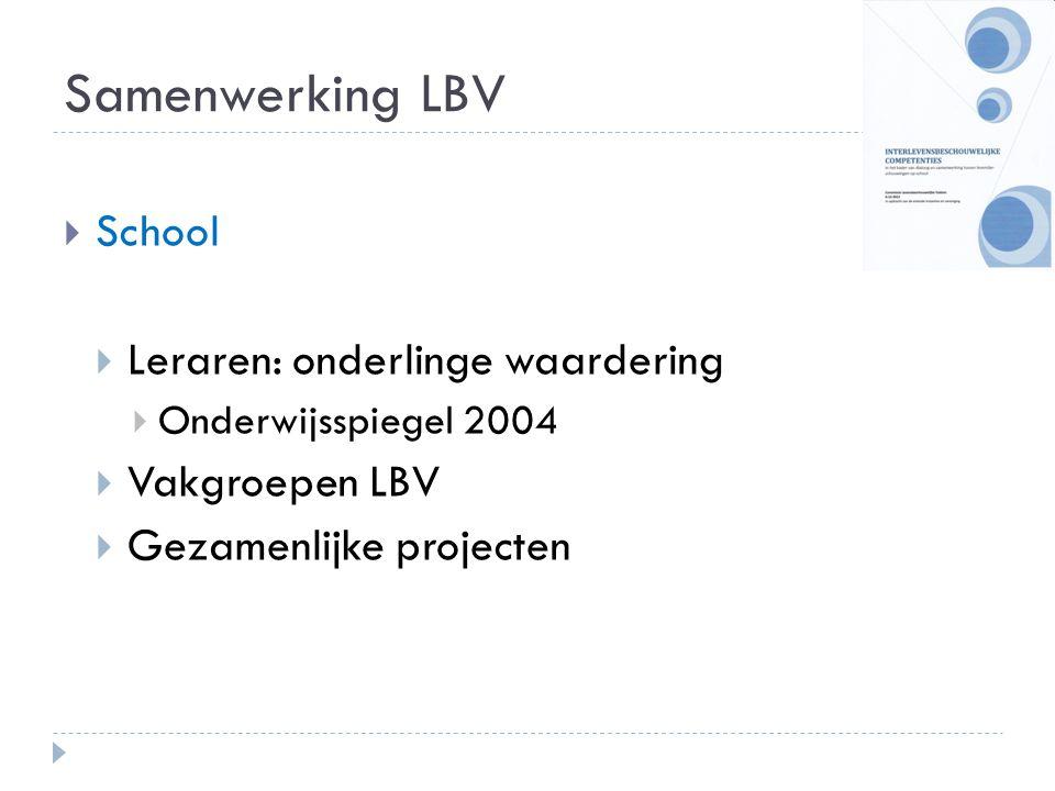 Samenwerking LBV  School  Leraren: onderlinge waardering  Onderwijsspiegel 2004  Vakgroepen LBV  Gezamenlijke projecten