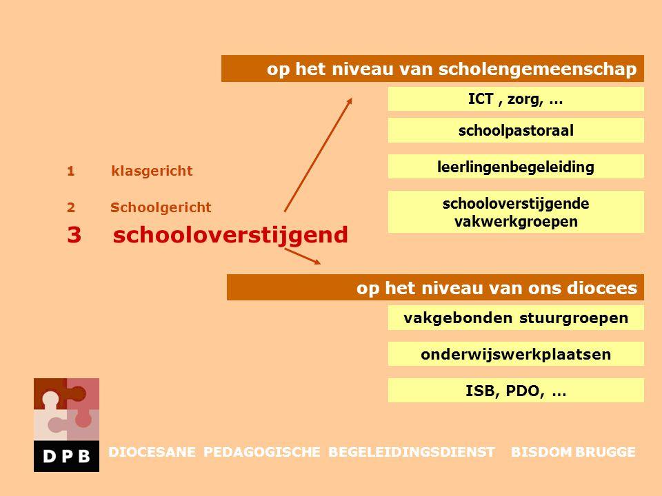 1 klasgericht 2Schoolgericht 3 schooloverstijgend schooloverstijgende vakwerkgroepen op het niveau van scholengemeenschap leerlingenbegeleiding school
