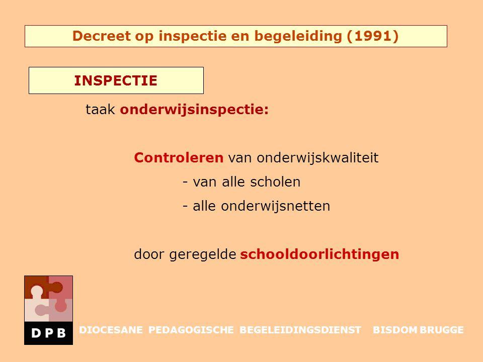 Decreet op inspectie en begeleiding (1991) taak onderwijsinspectie: Controleren van onderwijskwaliteit - van alle scholen - alle onderwijsnetten door
