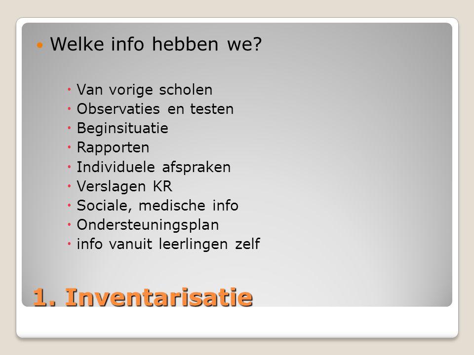 1.Inventarisatie Welke info hebben we.