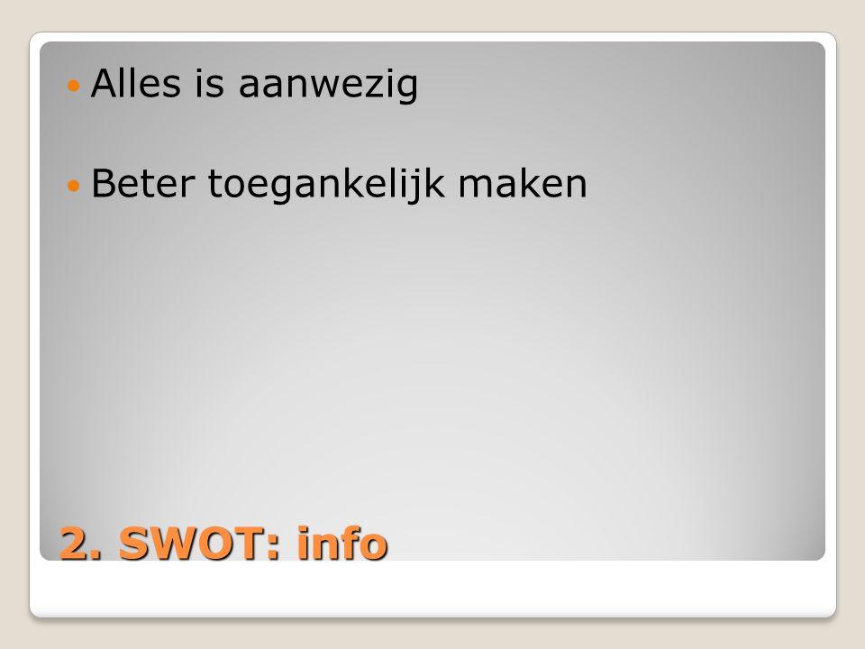 2. SWOT: info Alles is aanwezig Beter toegankelijk maken