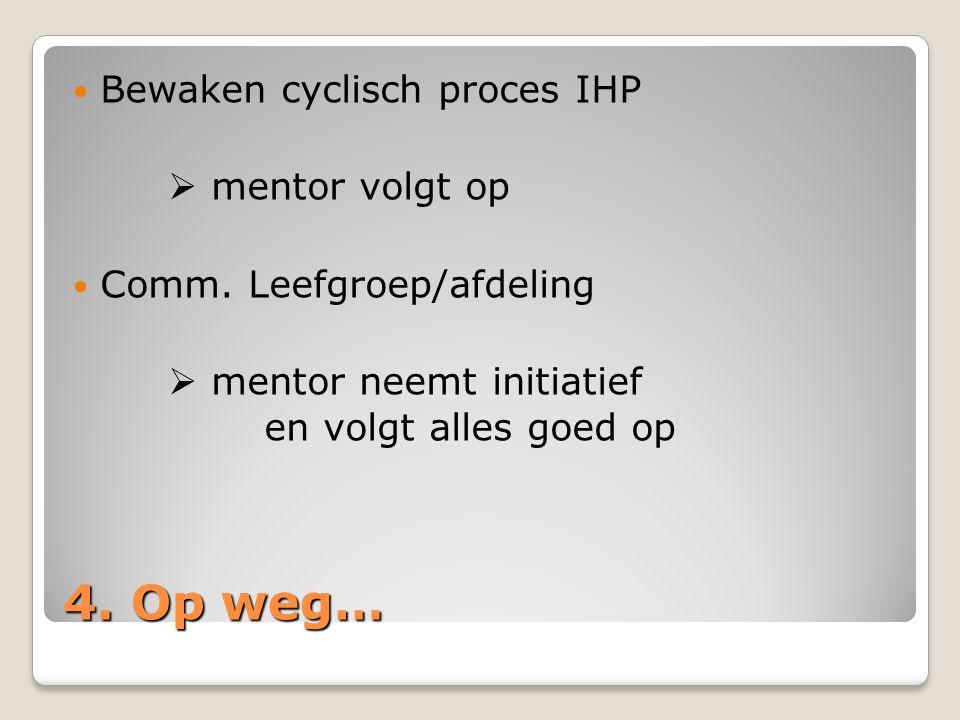 4.Op weg… Bewaken cyclisch proces IHP  mentor volgt op Comm.