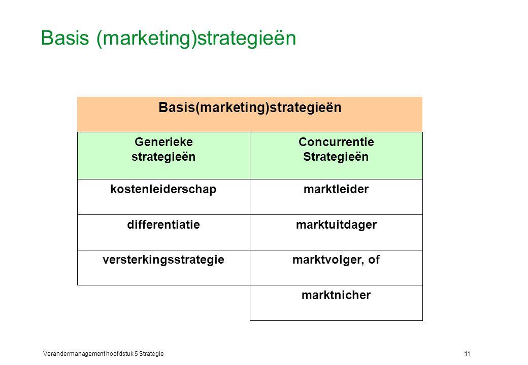 Verandermanagement hoofdstuk 5 Strategie11 Basis (marketing)strategieën Generieke strategieën Concurrentie Strategieën kostenleiderschap differentiatie versterkingsstrategie marktleider marktuitdager marktvolger, of marktnicher