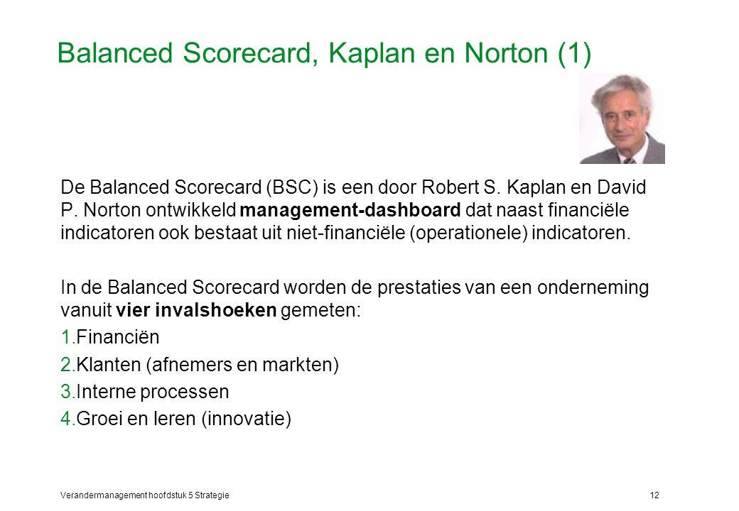 Verandermanagement hoofdstuk 5 Strategie12 Balanced Scorecard, Kaplan en Norton (1) De Balanced Scorecard (BSC) is een door Robert S.