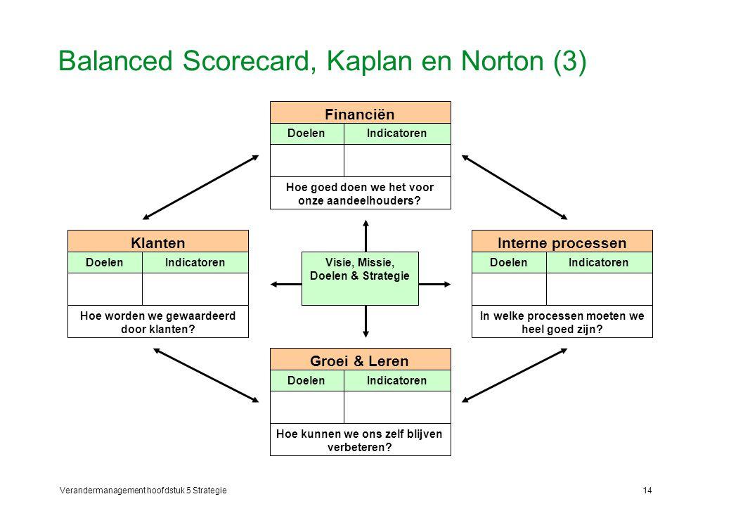 Verandermanagement hoofdstuk 5 Strategie14 Balanced Scorecard, Kaplan en Norton (3) Visie, Missie, Doelen & Strategie Financiën DoelenIndicatoren Hoe goed doen we het voor onze aandeelhouders.