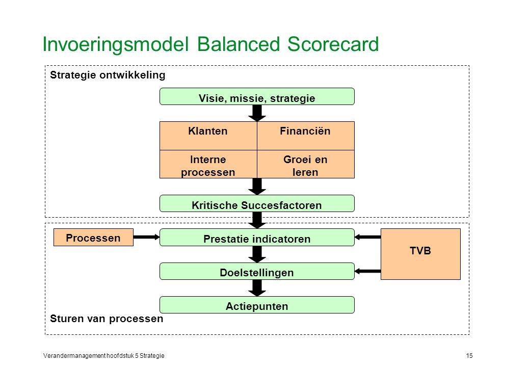 Verandermanagement hoofdstuk 5 Strategie15 Invoeringsmodel Balanced Scorecard Strategie ontwikkeling Sturen van processen Visie, missie, strategie Klanten Interne processen Financiën Groei en leren Kritische Succesfactoren Prestatie indicatoren Doelstellingen Actiepunten Processen TVB