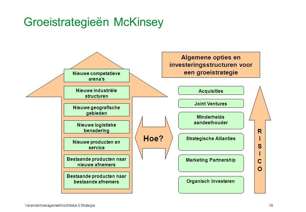 Verandermanagement hoofdstuk 5 Strategie18 Groeistrategieën McKinsey Nieuwe competatieve arena's Nieuwe industriële structuren Nieuwe geografische gebieden Nieuwe logistieke benadering Nieuwe producten en service Bestaande producten naar nieuwe afnemers Bestaande producten naar bestaande afnemers Hoe.