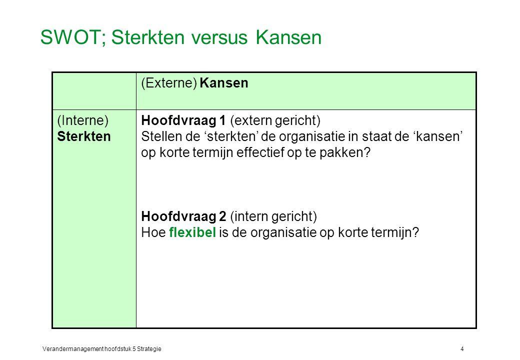 Verandermanagement hoofdstuk 5 Strategie4 SWOT; Sterkten versus Kansen Hoofdvraag 1 (extern gericht) Stellen de 'sterkten' de organisatie in staat de 'kansen' op korte termijn effectief op te pakken.