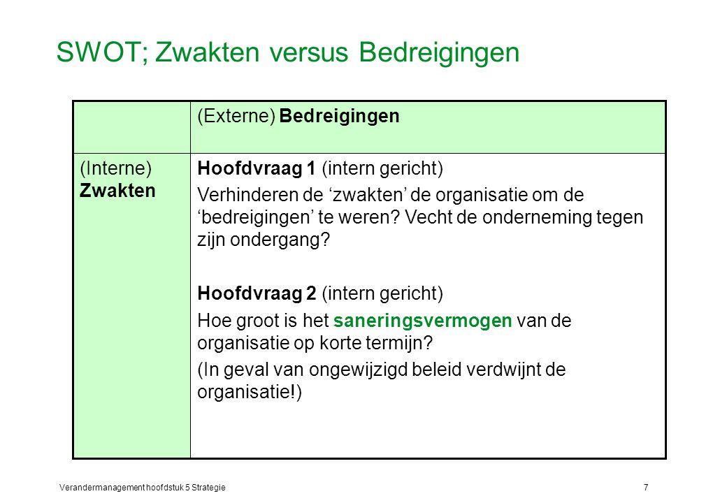 Verandermanagement hoofdstuk 5 Strategie7 SWOT; Zwakten versus Bedreigingen Hoofdvraag 1 (intern gericht) Verhinderen de 'zwakten' de organisatie om de 'bedreigingen' te weren.