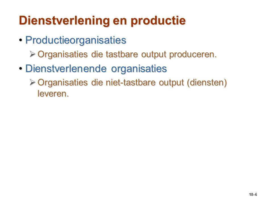 18–7 Productiviteit managen ProductiviteitProductiviteit  De totale output aan geproduceerde goederen of diensten gedeeld door de input die nodig is om deze output te genereren.