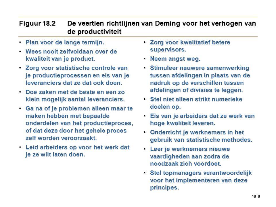 18–19 Actuele vraagstukken over operations management (vervolg) KwaliteitsinitiatievenKwaliteitsinitiatieven  Plannen  Organiseren  Leidinggeven  Controleren KwaliteitsdoelstellingenKwaliteitsdoelstellingen  ISO 9000  Six Sigma