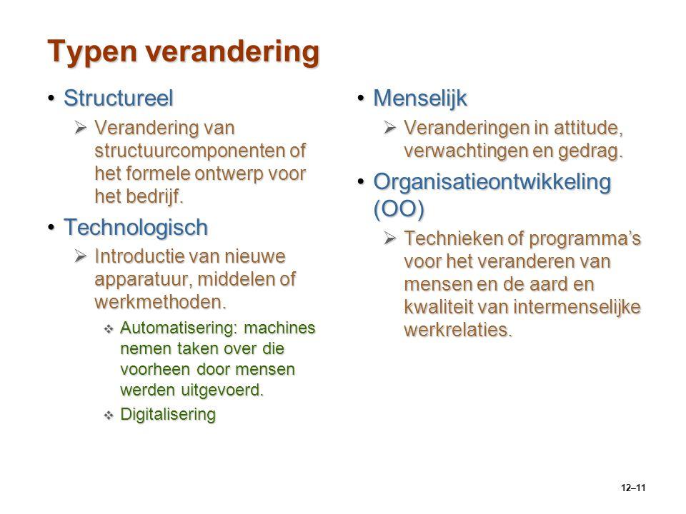 12–11 Typen verandering StructureelStructureel  Verandering van structuurcomponenten of het formele ontwerp voor het bedrijf. TechnologischTechnologi