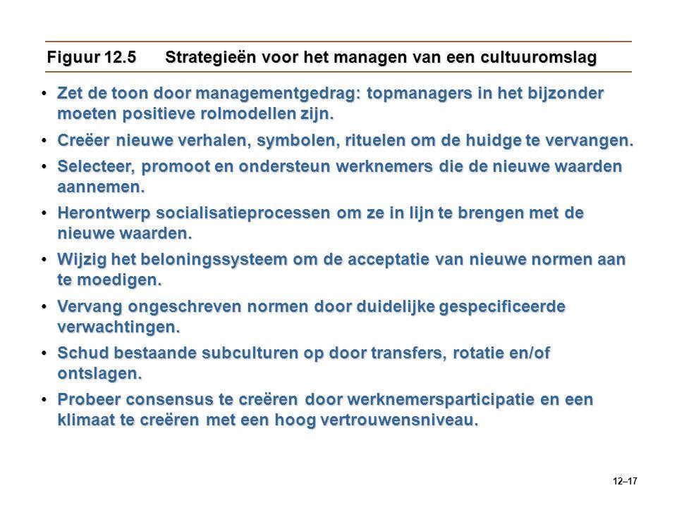 12–17 Figuur 12.5Strategieën voor het managen van een cultuuromslag Zet de toon door managementgedrag: topmanagers in het bijzonder moeten positieve r