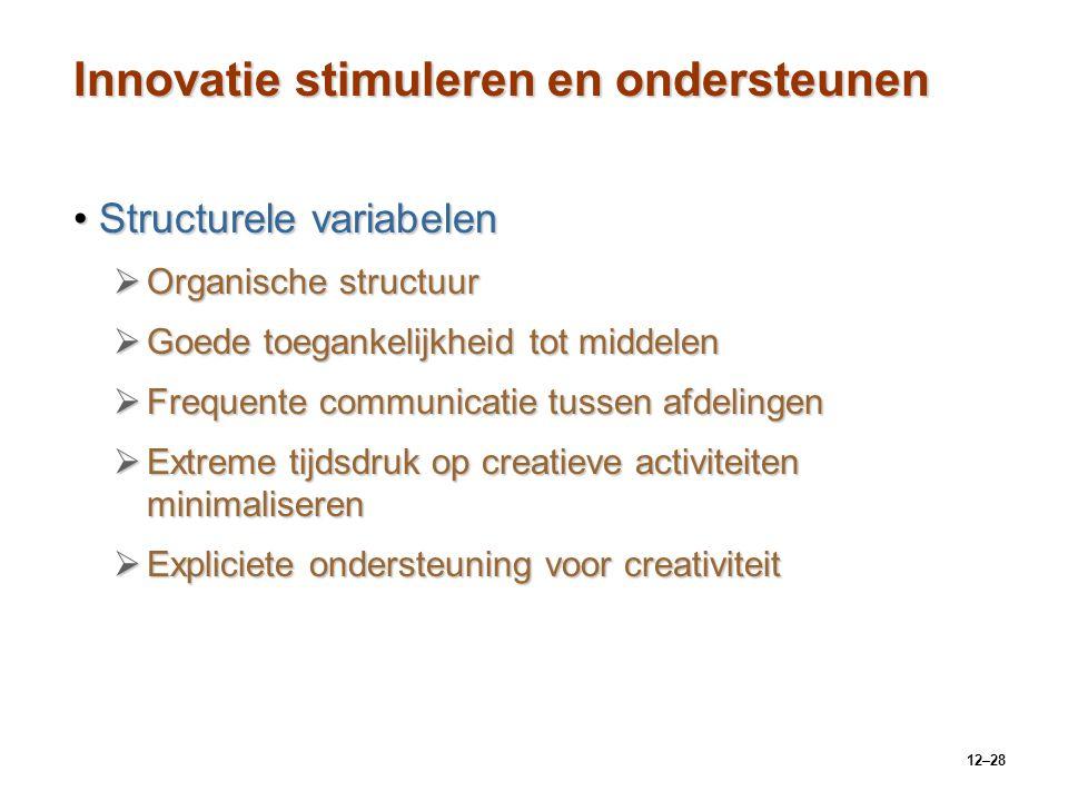 12–28 Innovatie stimuleren en ondersteunen Structurele variabelenStructurele variabelen  Organische structuur  Goede toegankelijkheid tot middelen 
