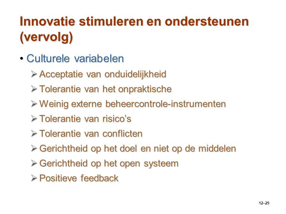 12–29 Innovatie stimuleren en ondersteunen (vervolg) Culturele variabelenCulturele variabelen  Acceptatie van onduidelijkheid  Tolerantie van het on