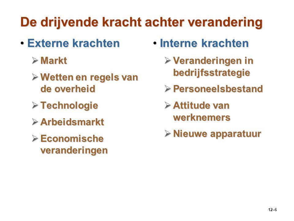 12–6 De drijvende kracht achter verandering Externe krachtenExterne krachten  Markt  Wetten en regels van de overheid  Technologie  Arbeidsmarkt 