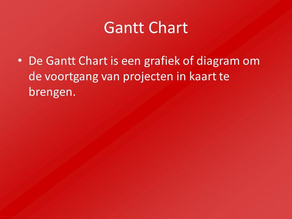 Gantt Chart De Gantt Chart is een grafiek of diagram om de voortgang van projecten in kaart te brengen.