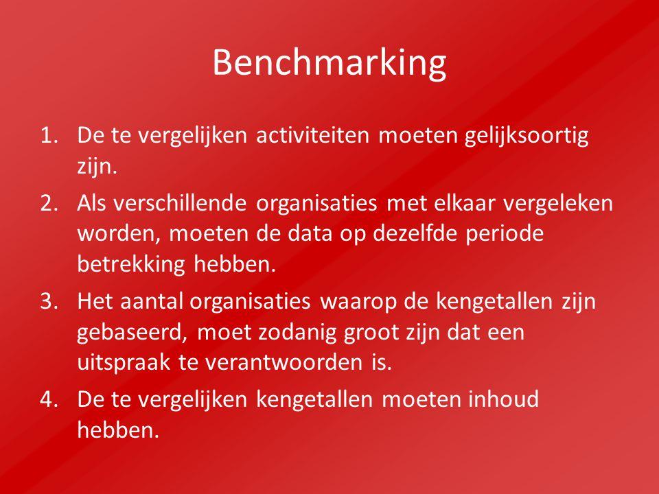 Benchmarking 1.De te vergelijken activiteiten moeten gelijksoortig zijn. 2.Als verschillende organisaties met elkaar vergeleken worden, moeten de data