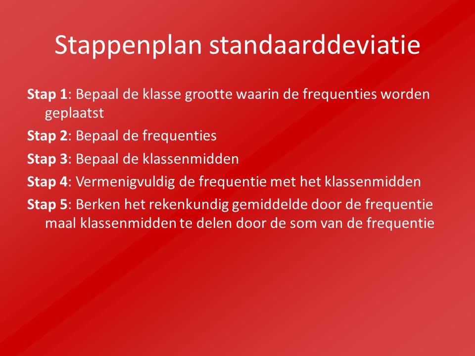 Stappenplan standaarddeviatie Stap 1: Bepaal de klasse grootte waarin de frequenties worden geplaatst Stap 2: Bepaal de frequenties Stap 3: Bepaal de