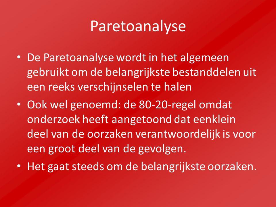 Paretoanalyse De Paretoanalyse wordt in het algemeen gebruikt om de belangrijkste bestanddelen uit een reeks verschijnselen te halen Ook wel genoemd: