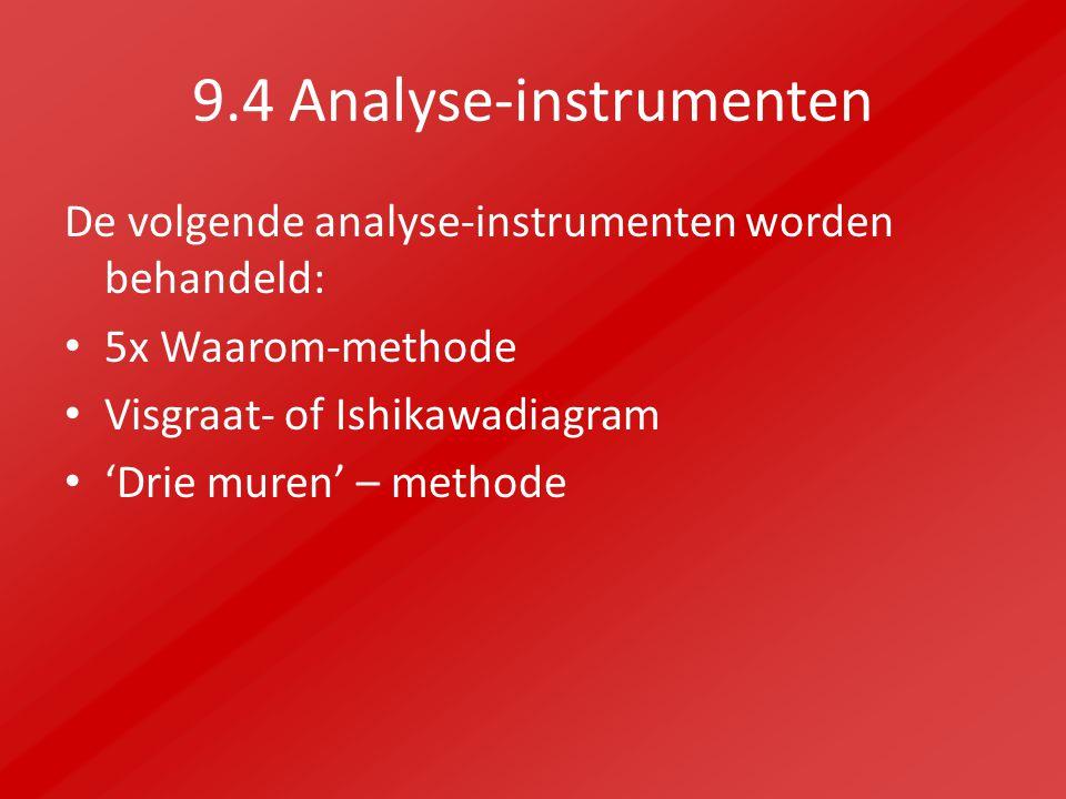 9.4 Analyse-instrumenten De volgende analyse-instrumenten worden behandeld: 5x Waarom-methode Visgraat- of Ishikawadiagram 'Drie muren' – methode
