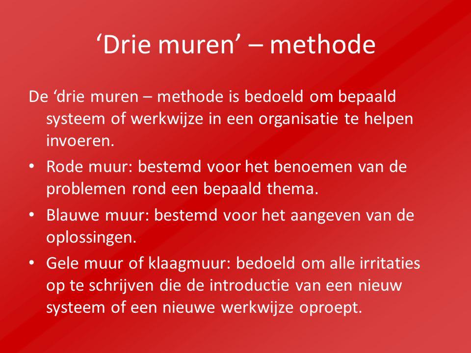 'Drie muren' – methode De 'drie muren – methode is bedoeld om bepaald systeem of werkwijze in een organisatie te helpen invoeren. Rode muur: bestemd v