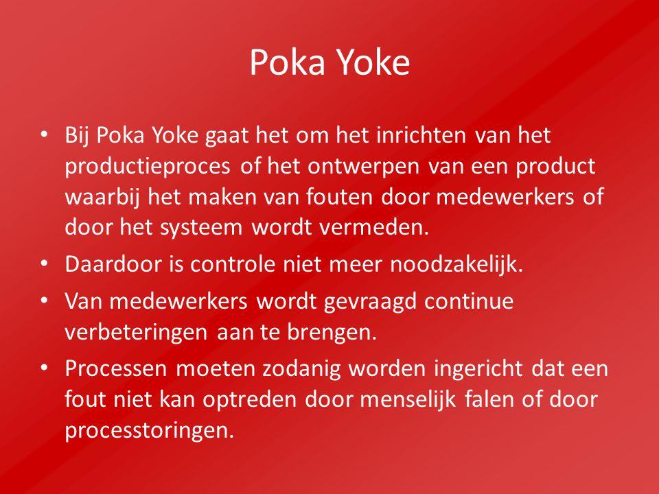Poka Yoke Bij Poka Yoke gaat het om het inrichten van het productieproces of het ontwerpen van een product waarbij het maken van fouten door medewerke