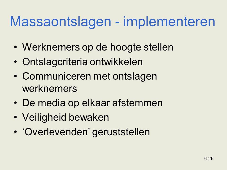 6-25 Massaontslagen - implementeren Werknemers op de hoogte stellen Ontslagcriteria ontwikkelen Communiceren met ontslagen werknemers De media op elka