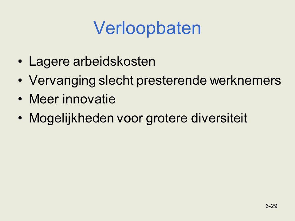 6-29 Verloopbaten Lagere arbeidskosten Vervanging slecht presterende werknemers Meer innovatie Mogelijkheden voor grotere diversiteit