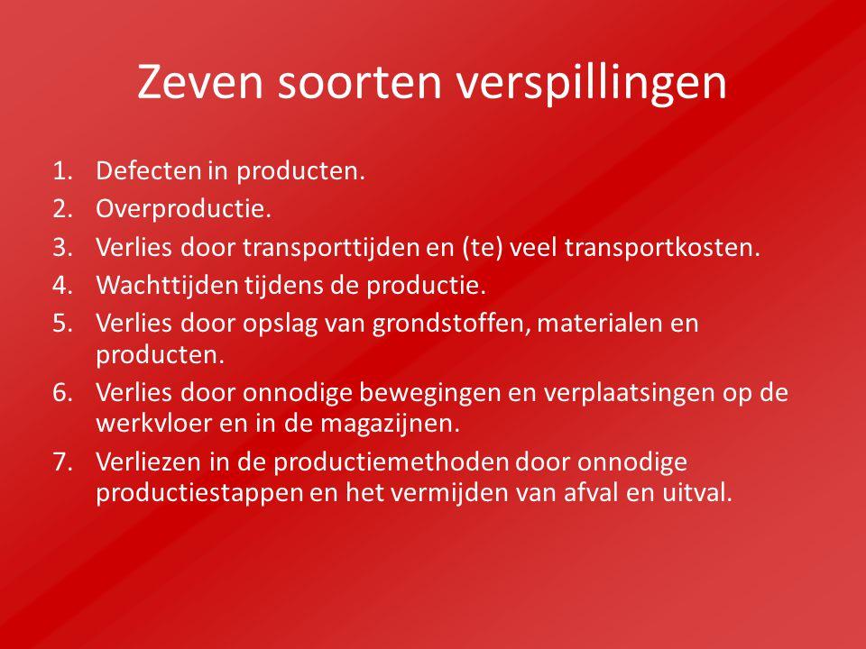 Zeven soorten verspillingen 1.Defecten in producten. 2.Overproductie. 3.Verlies door transporttijden en (te) veel transportkosten. 4.Wachttijden tijde