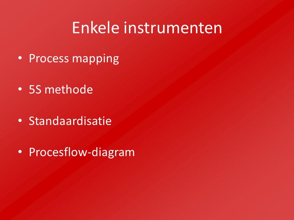 Enkele instrumenten Process mapping 5S methode Standaardisatie Procesflow-diagram