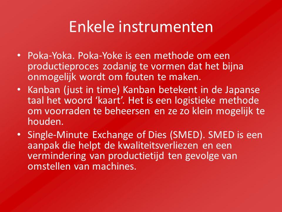 Enkele instrumenten Poka-Yoka. Poka-Yoke is een methode om een productieproces zodanig te vormen dat het bijna onmogelijk wordt om fouten te maken. Ka