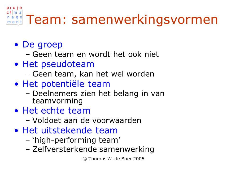 © Thomas W. de Boer 2005 Team: samenwerkingsvormen De groep –Geen team en wordt het ook niet Het pseudoteam –Geen team, kan het wel worden Het potenti
