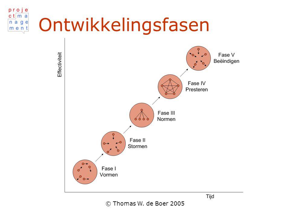 © Thomas W. de Boer 2005 Ontwikkelingsfasen