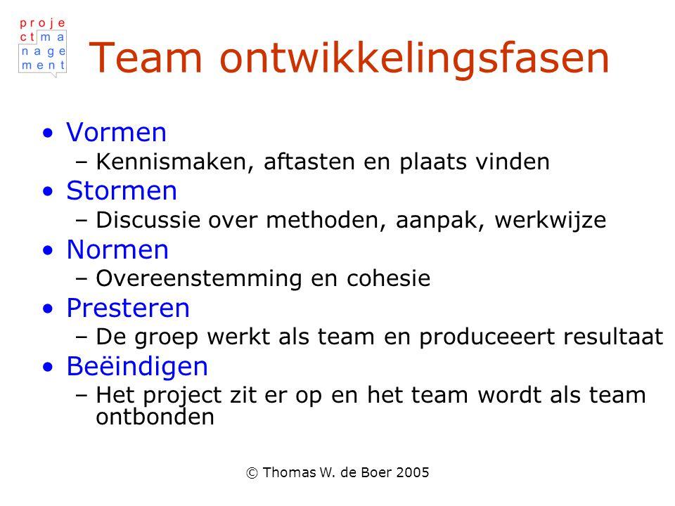 © Thomas W. de Boer 2005 Team ontwikkelingsfasen Vormen –Kennismaken, aftasten en plaats vinden Stormen –Discussie over methoden, aanpak, werkwijze No