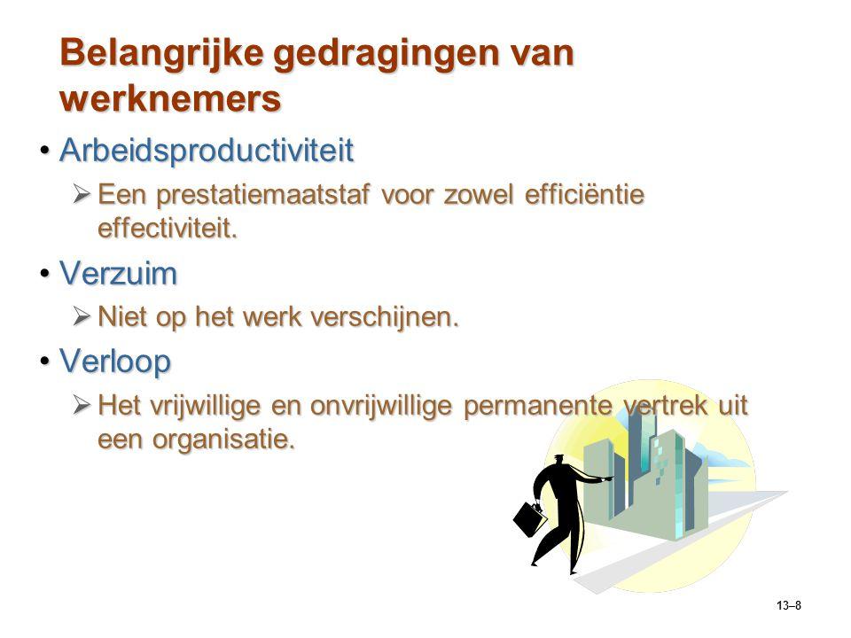13–9 Belangrijke gedragingen van werknemers (vervolg) Burgerschapsgedrag binnen organisaties (BBO)Burgerschapsgedrag binnen organisaties (BBO)  Gedrag dat geen onderdeel uitmaakt van de formele functie-eisen van een werknemer, maar dat het effectief functioneren van de organisatie bevordert.