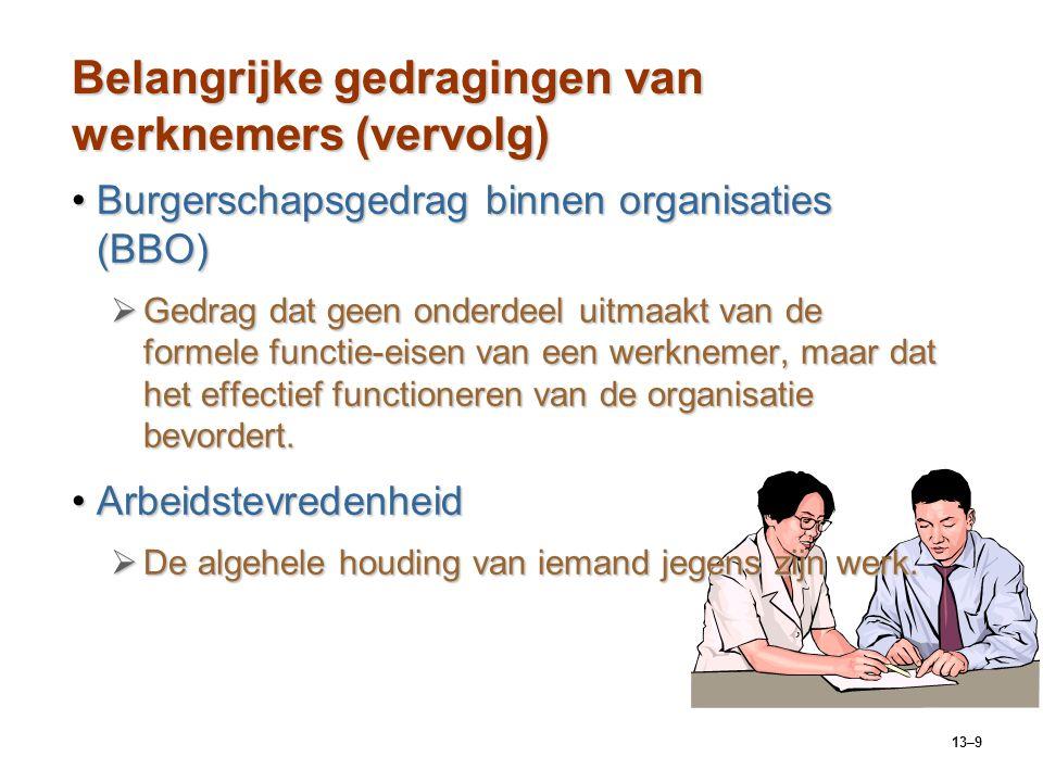 13–10 Belangrijke gedragingen van werknemers (vervolg) Wangedrag op het werkWangedrag op het werk  Opzettelijk gedrag door een werknemer dat negatieve gevolgen heeft voor de organisatie of individuen binnen de organisatie.