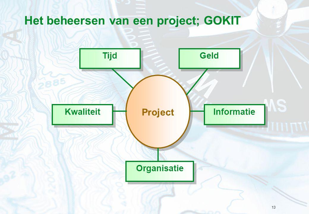 13 Het beheersen van een project; GOKIT Project Geld Tijd Kwaliteit Informatie Organisatie