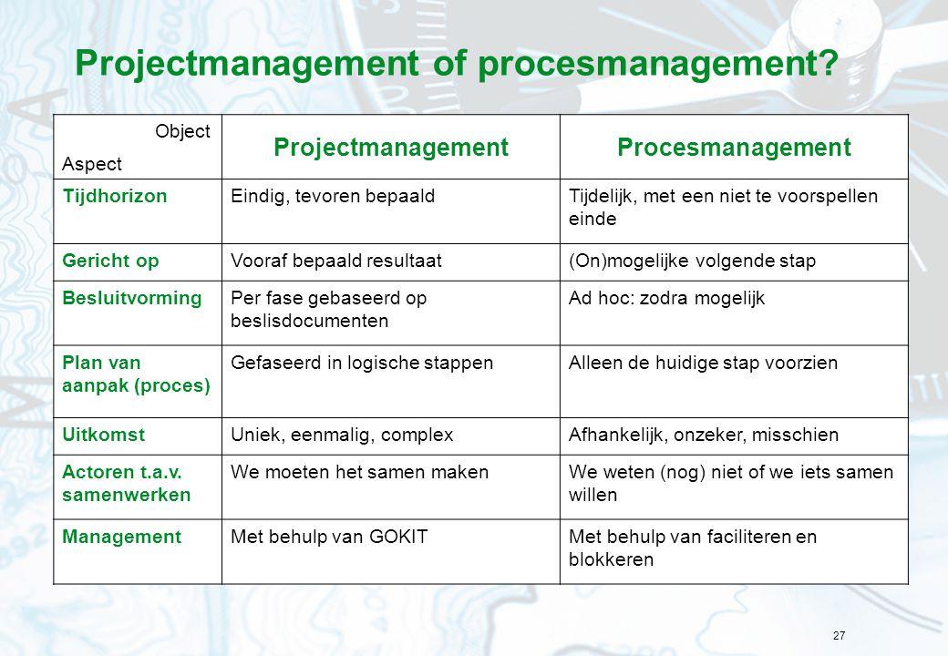 27 Projectmanagement of procesmanagement? Aspect Object ProjectmanagementProcesmanagement TijdhorizonEindig, tevoren bepaaldTijdelijk, met een niet te