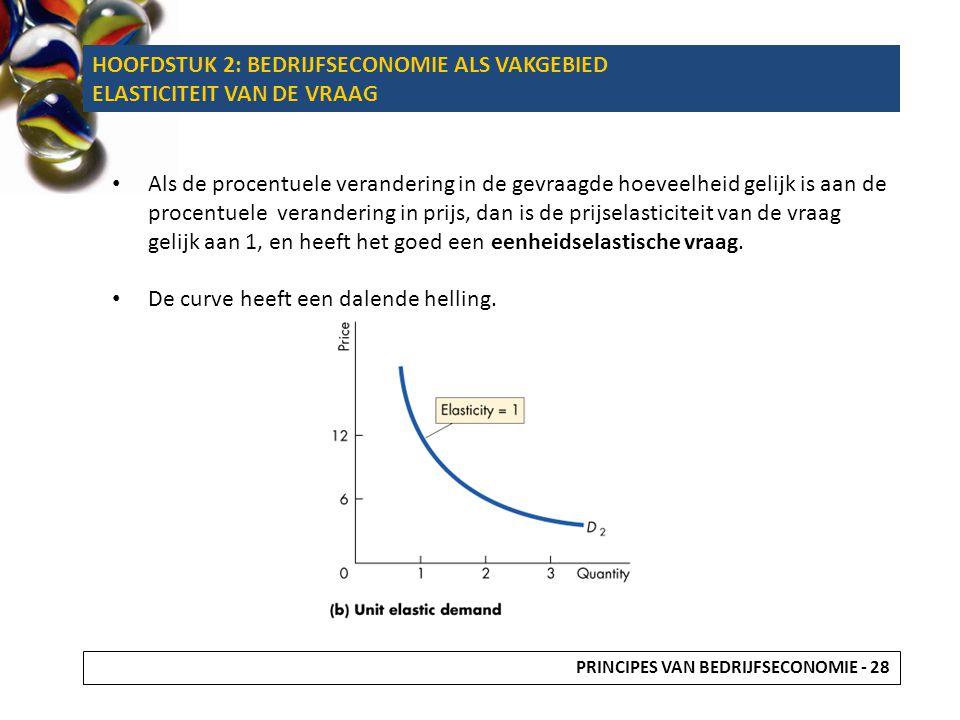 Als de procentuele verandering in de gevraagde hoeveelheid gelijk is aan de procentuele verandering in prijs, dan is de prijselasticiteit van de vraag