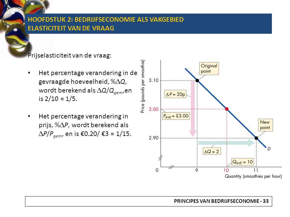 Prijselasticiteit van de vraag: Het percentage verandering in de gevraagde hoeveelheid, %  Q, wordt berekend als  Q/Q gem,en is 2/10 = 1/5. Het perc