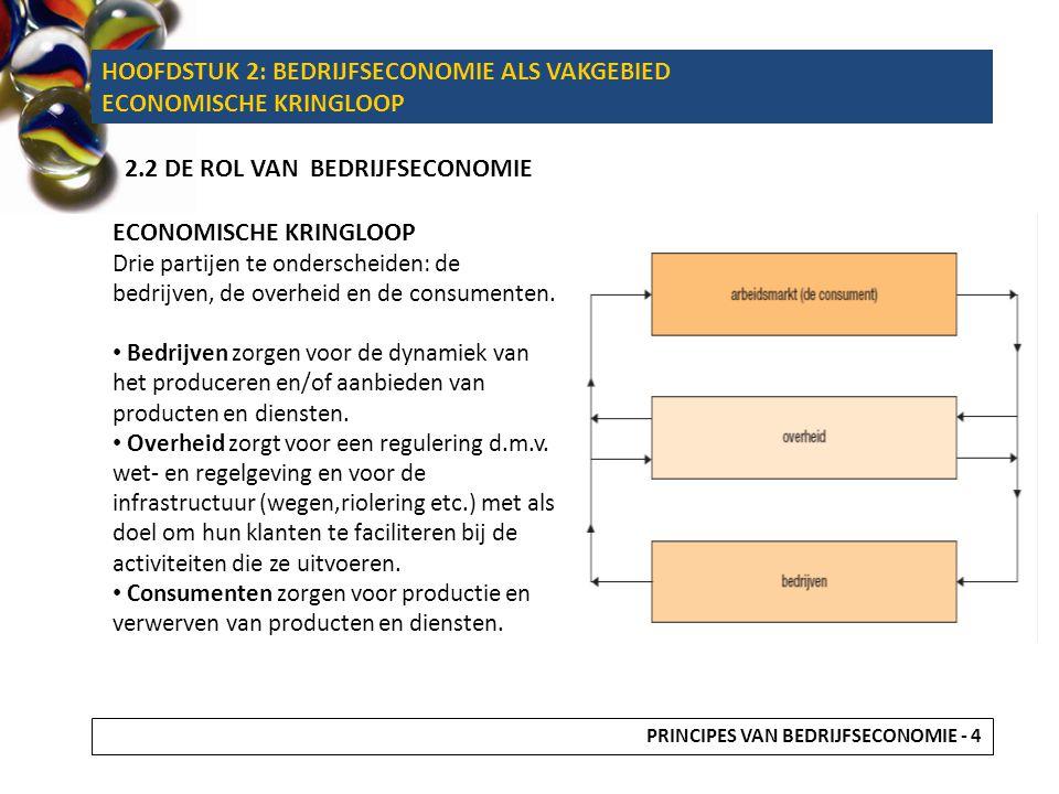 Structuurverduidelijking: In principe zijn er drie markten: de arbeidsmarkt (consumenten), de kapitaalmarkt (aanbieders van geld) en de goederenmarkt (bedrijven en overheid) dewelke allen relaties met elkaar hebben.
