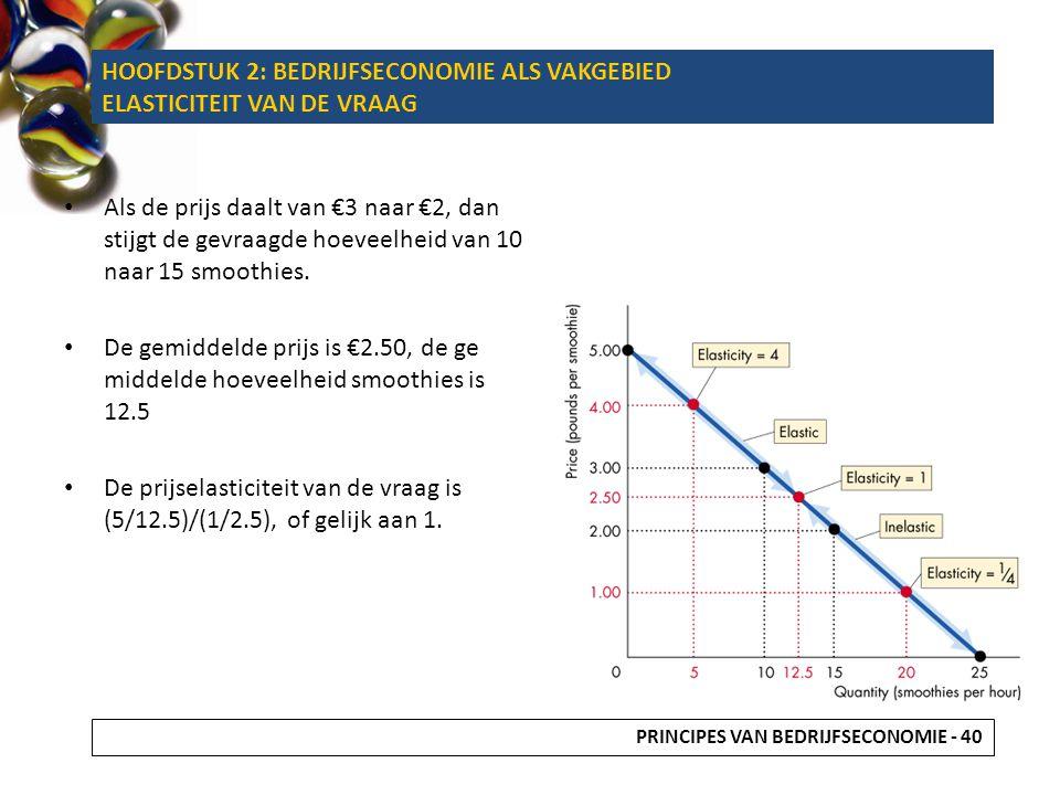 Als de prijs daalt van €3 naar €2, dan stijgt de gevraagde hoeveelheid van 10 naar 15 smoothies. De gemiddelde prijs is €2.50, de ge middelde hoeveelh