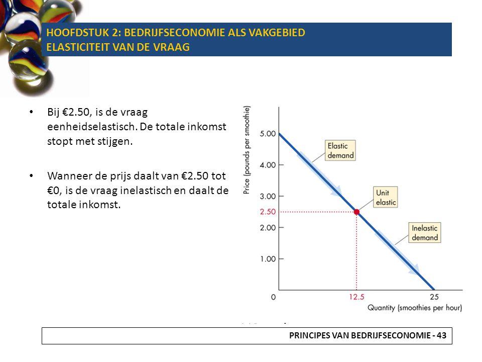 Bij €2.50, is de vraag eenheidselastisch. De totale inkomst stopt met stijgen. Wanneer de prijs daalt van €2.50 tot €0, is de vraag inelastisch en daa