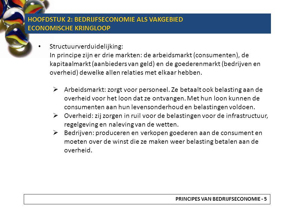 Structuurverduidelijking: In principe zijn er drie markten: de arbeidsmarkt (consumenten), de kapitaalmarkt (aanbieders van geld) en de goederenmarkt