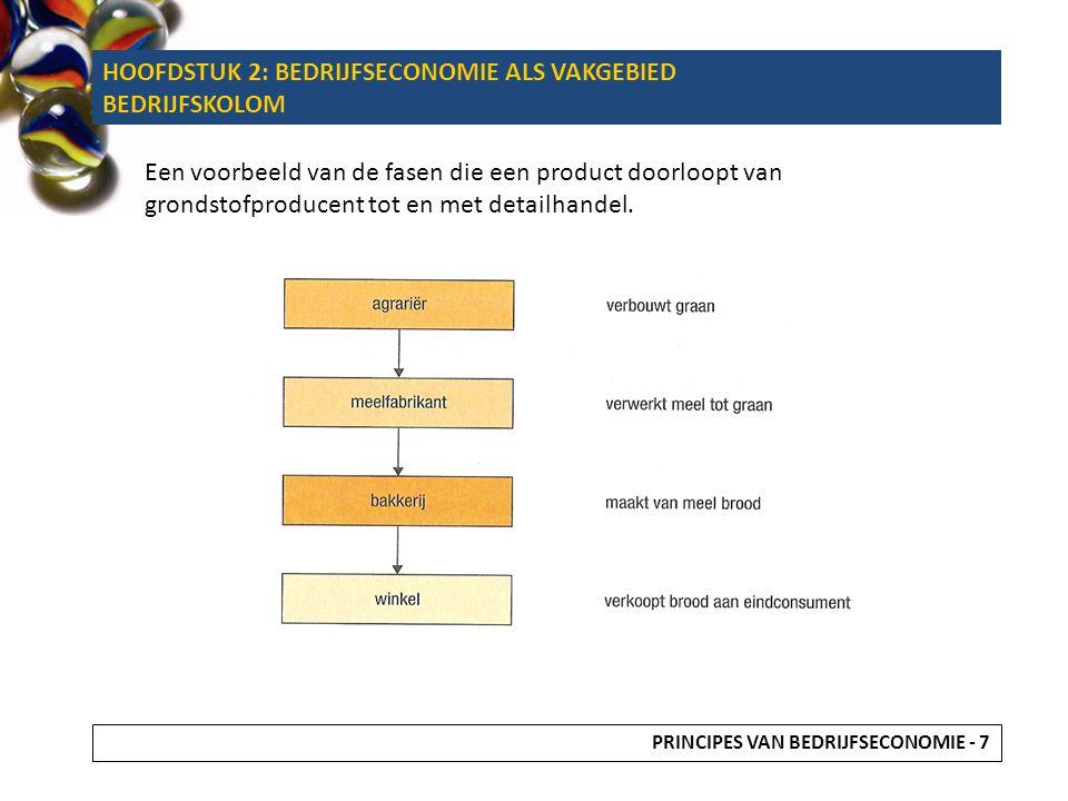Een voorbeeld van de fasen die een product doorloopt van grondstofproducent tot en met detailhandel. HOOFDSTUK 2: BEDRIJFSECONOMIE ALS VAKGEBIED BEDRI