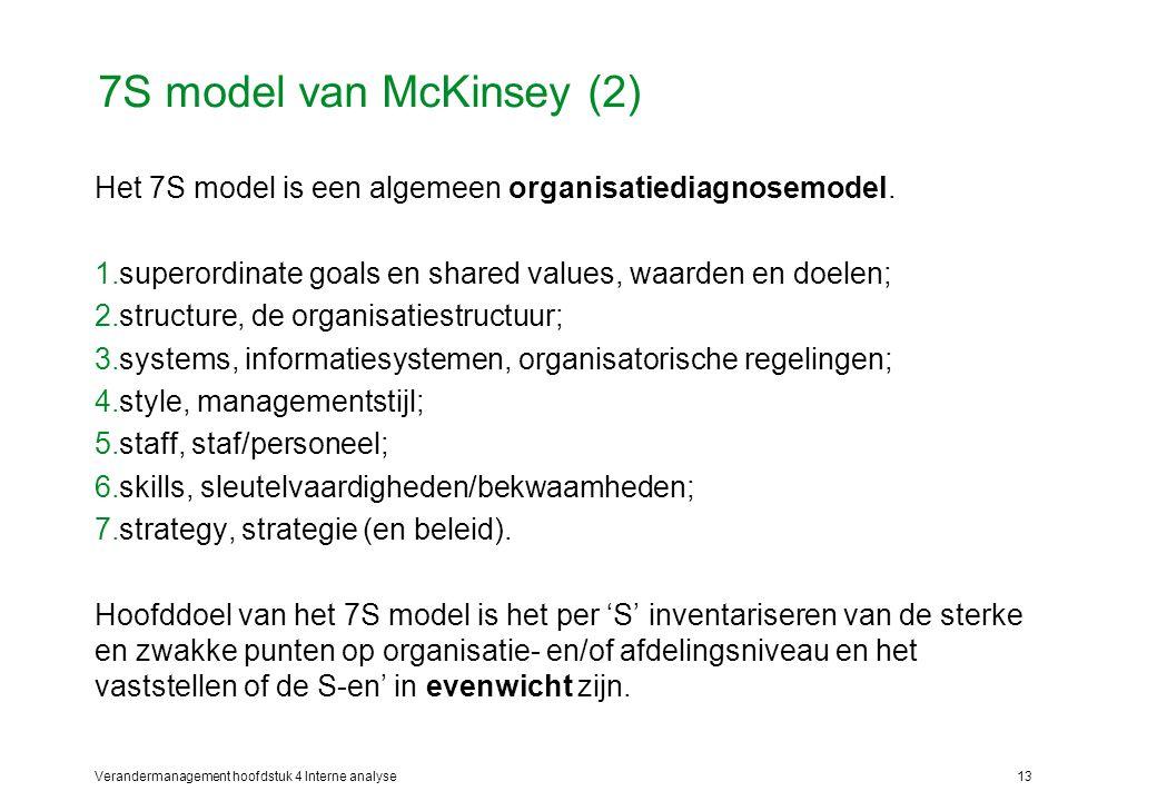 Verandermanagement hoofdstuk 4 Interne analyse13 7S model van McKinsey (2) Het 7S model is een algemeen organisatiediagnosemodel.