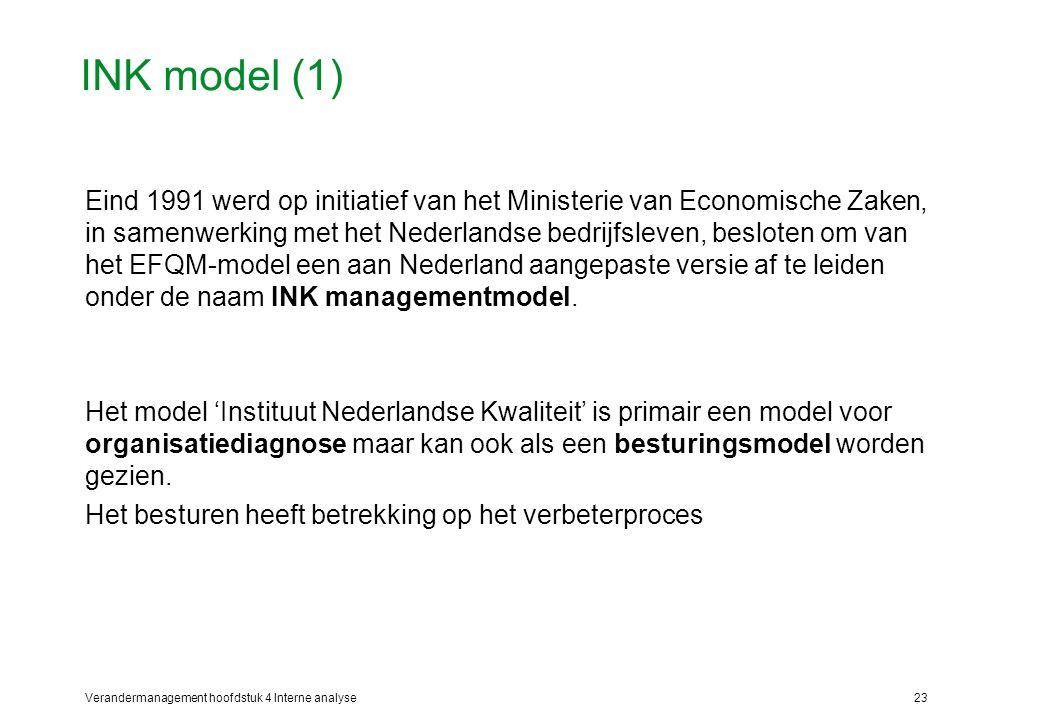 Verandermanagement hoofdstuk 4 Interne analyse23 INK model (1) Eind 1991 werd op initiatief van het Ministerie van Economische Zaken, in samenwerking met het Nederlandse bedrijfsleven, besloten om van het EFQM-model een aan Nederland aangepaste versie af te leiden onder de naam INK managementmodel.