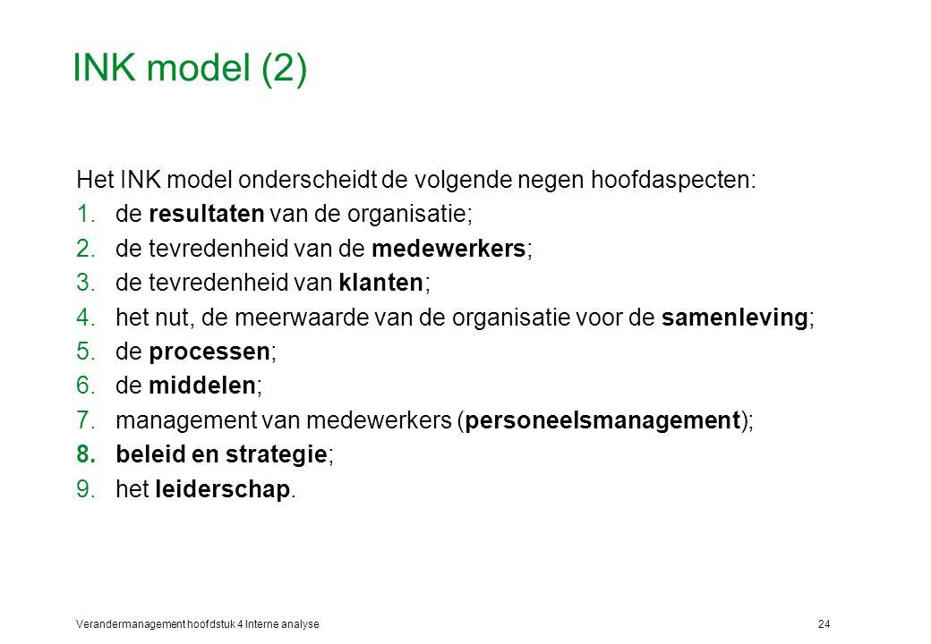Verandermanagement hoofdstuk 4 Interne analyse24 INK model (2) Het INK model onderscheidt de volgende negen hoofdaspecten: 1.de resultaten van de organisatie; 2.de tevredenheid van de medewerkers; 3.de tevredenheid van klanten; 4.het nut, de meerwaarde van de organisatie voor de samenleving; 5.de processen; 6.de middelen; 7.management van medewerkers (personeelsmanagement); 8.beleid en strategie; 9.het leiderschap.